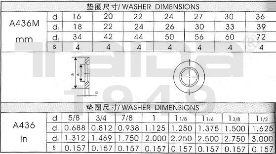 2h Nut Dimensions